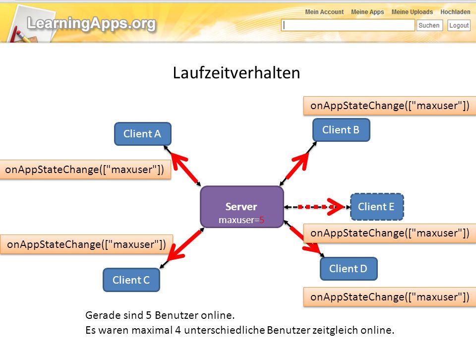 Laufzeitverhalten onAppStateChange([ maxuser ]) Client B Client A